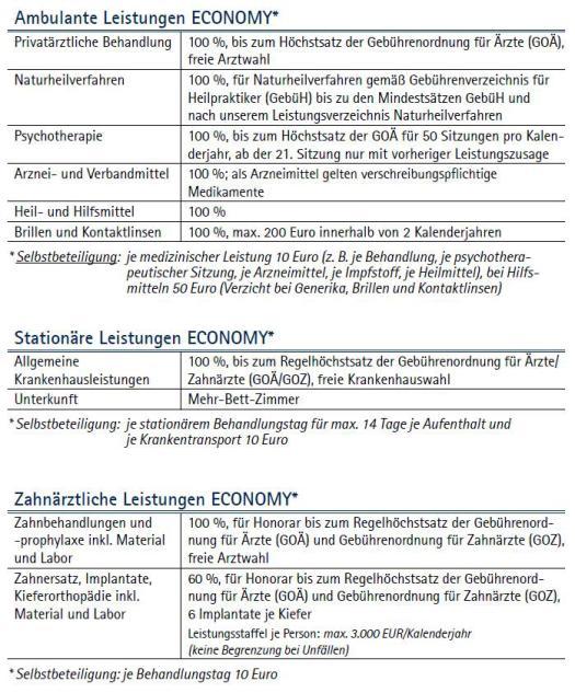Continentale PKV Tarif Economy Übersicht